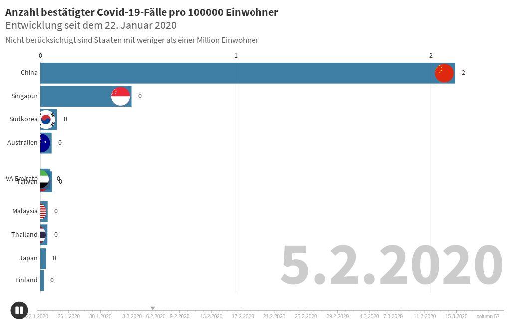 Coronavirus Deutschland Bestätigte Fälle