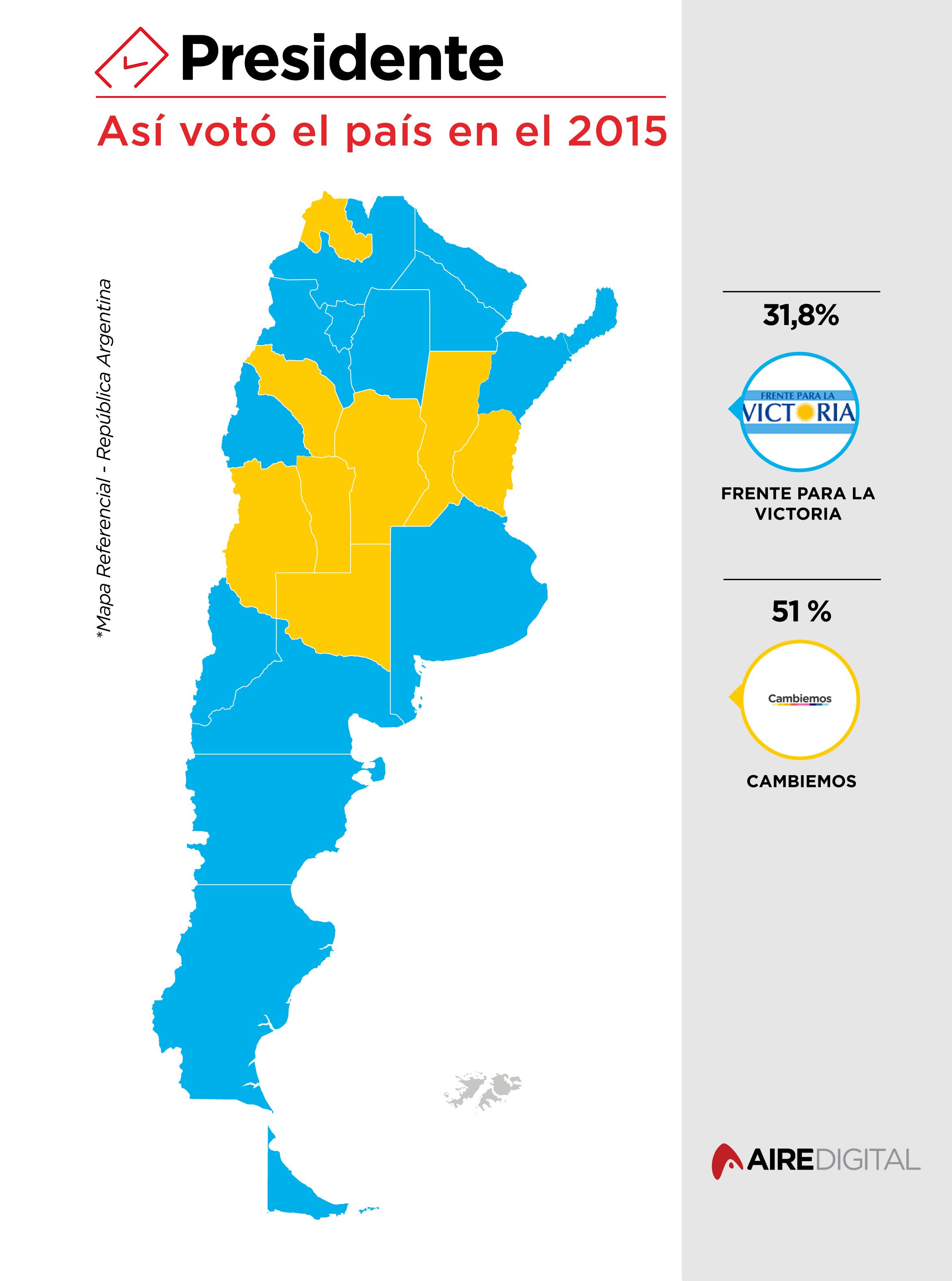 Cómo votó cada provincia en el balotaje 2015 y en las PASO 2019